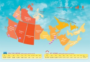 Home Energy Use in Manitoba and Canada
